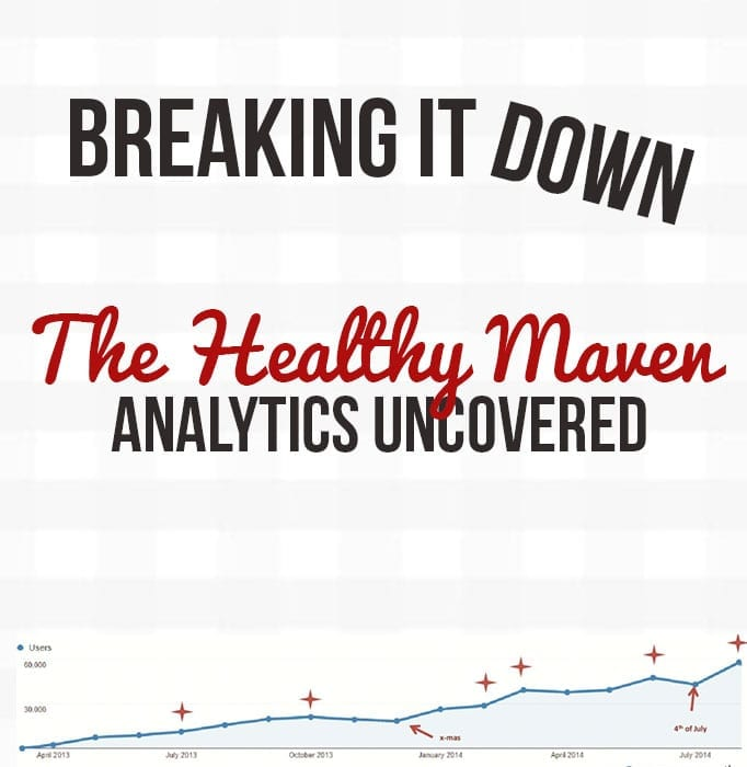 Breaking it down - THM analytics uncovered