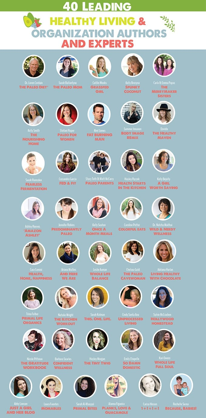 Reset & Thrive Contributors Graphic (1)