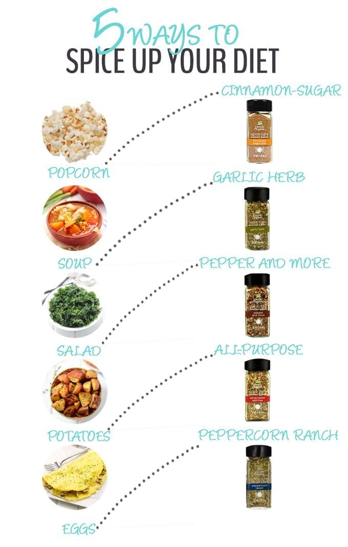 5 Ways to Spice Up Your Diet